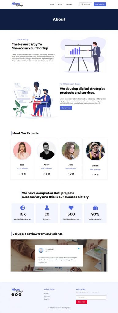 about micro agency elementor template featured image